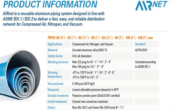 Read or download AIRnet pipe product information at Aluminum Air Pipe